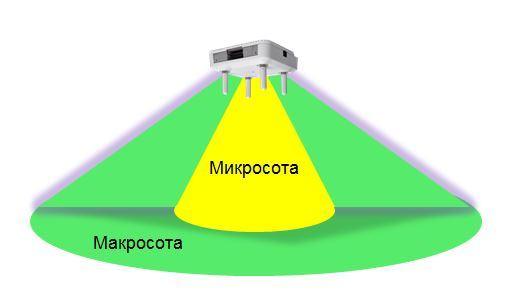 Флагманы линейки Cisco Wi-Fi появились в России - 3