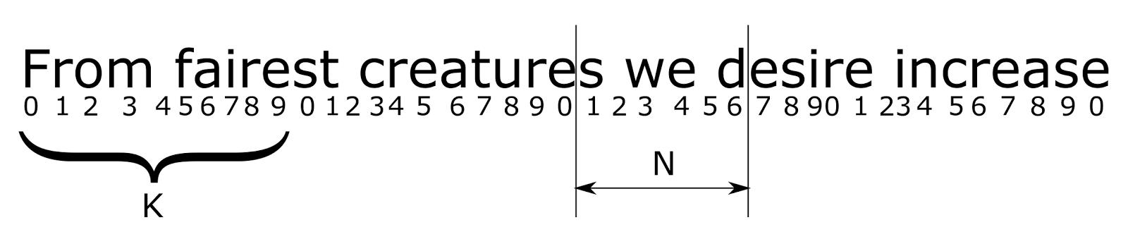 Логика сознания. Часть 12. Поиск закономерностей. Комбинаторное пространство - 2