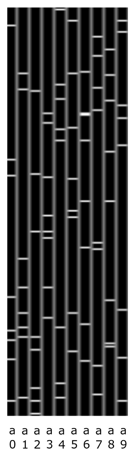 Логика сознания. Часть 12. Поиск закономерностей. Комбинаторное пространство - 3