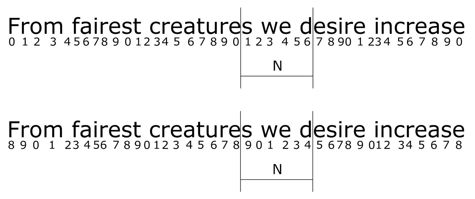 Логика сознания. Часть 12. Поиск закономерностей. Комбинаторное пространство - 5