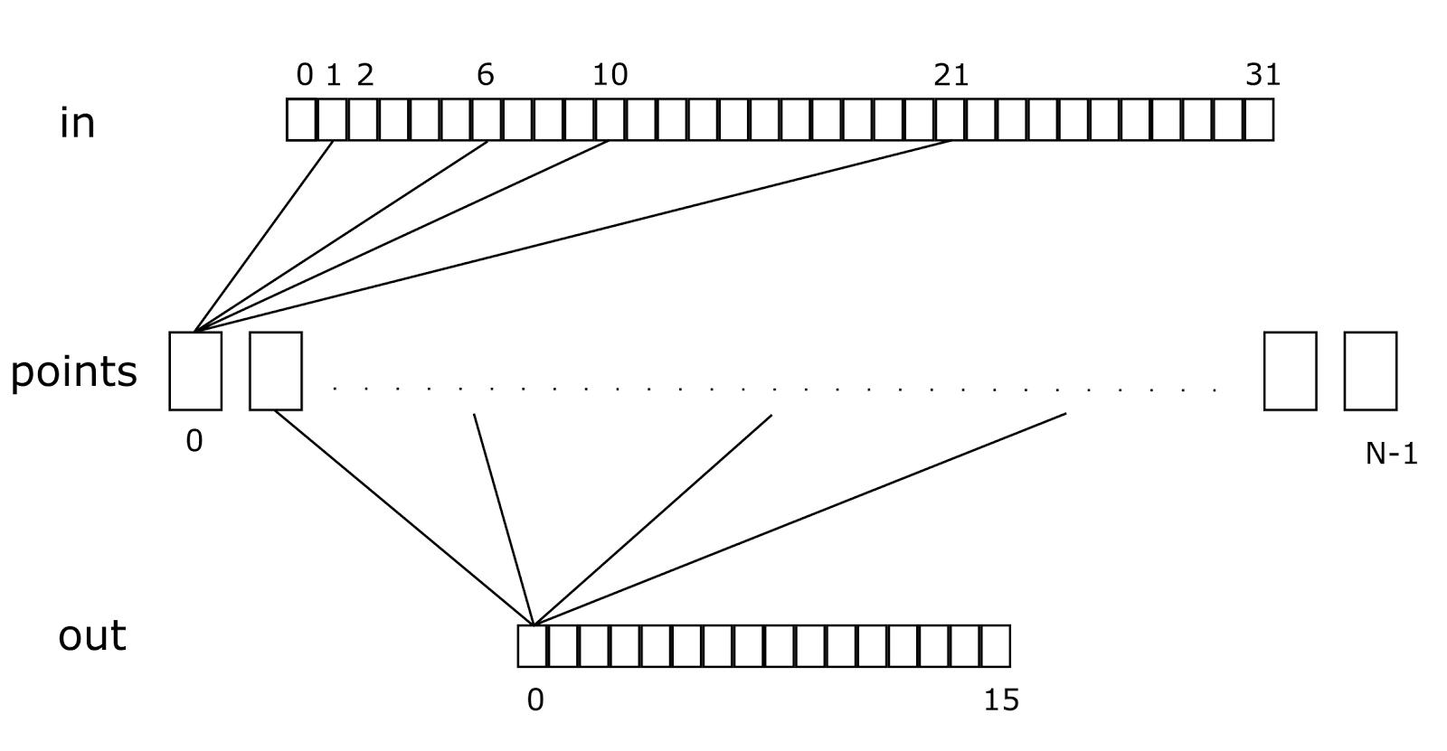 Логика сознания. Часть 12. Поиск закономерностей. Комбинаторное пространство - 7