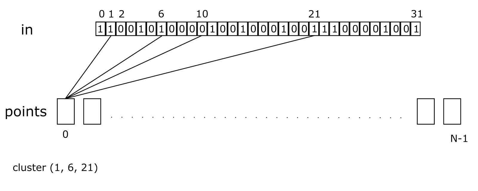 Логика сознания. Часть 12. Поиск закономерностей. Комбинаторное пространство - 8