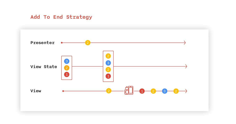 Стратегии в Moxy (часть 1) - 4