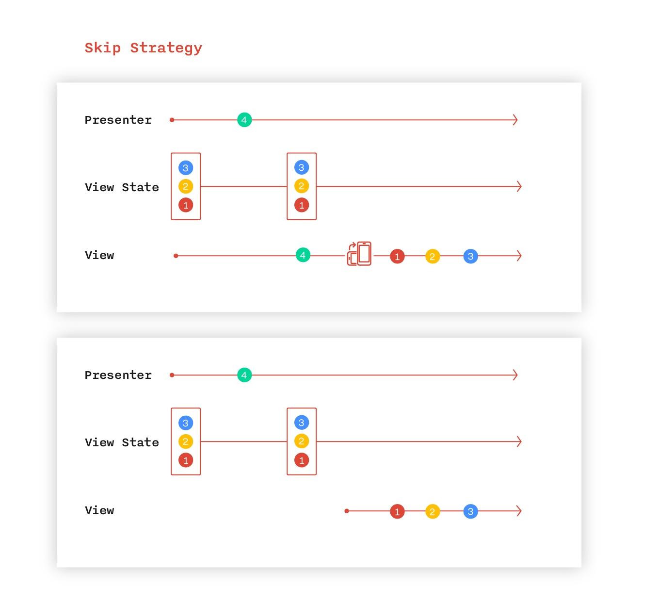 Стратегии в Moxy (часть 1) - 7