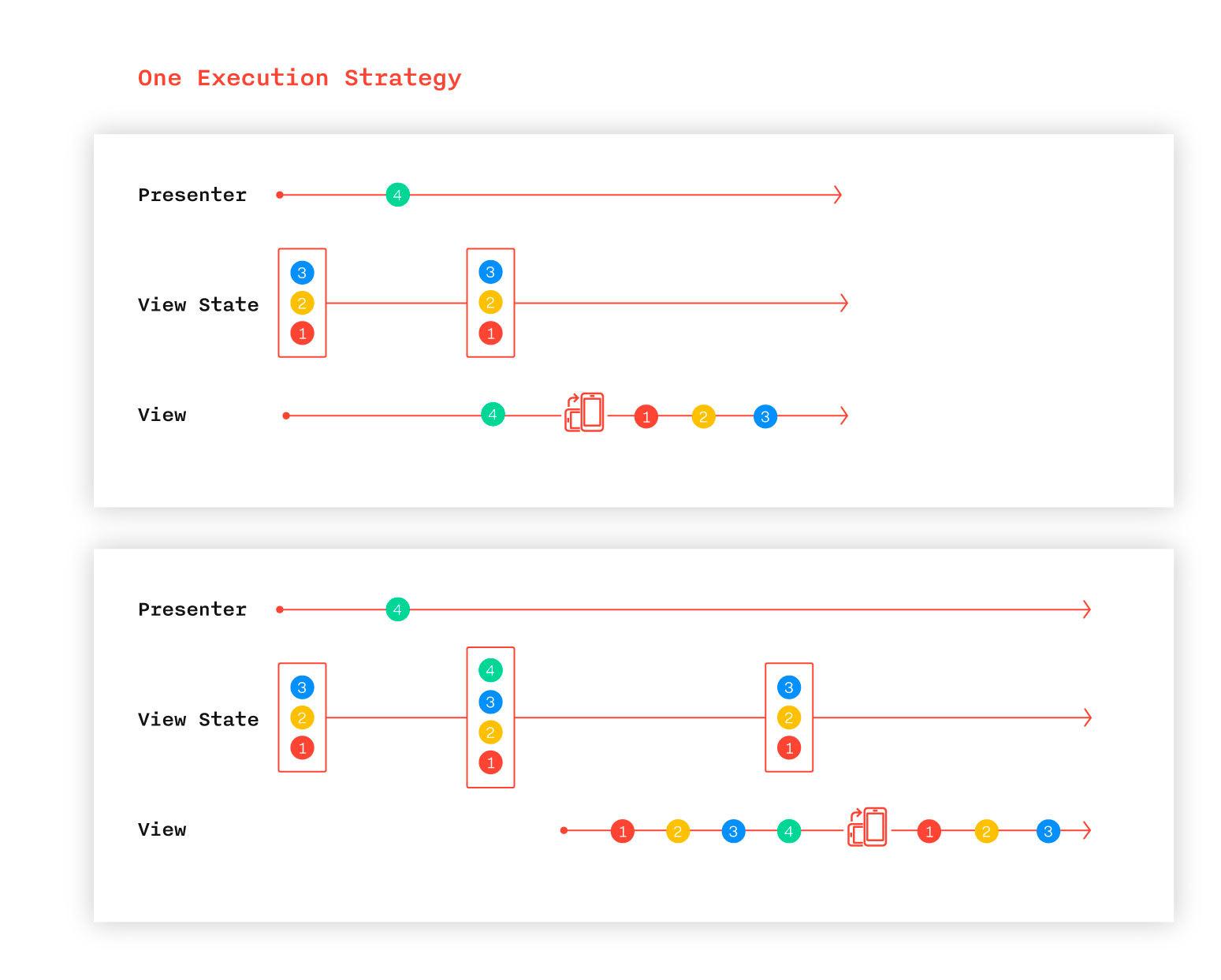 Стратегии в Moxy (часть 1) - 8