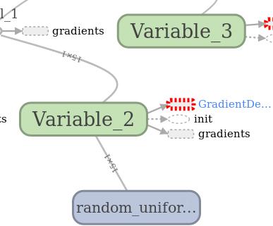 Библиотека глубокого обучения Tensorflow - 4