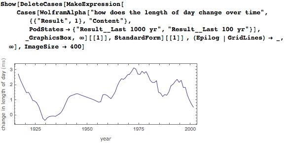 Почему на то, чтобы найти точное значение постоянной Планка, понадобилось 100 лет? - 101