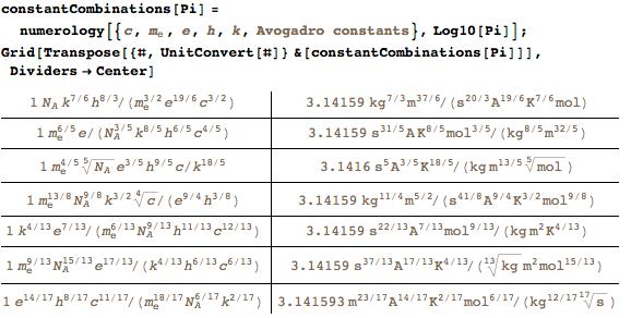 Почему на то, чтобы найти точное значение постоянной Планка, понадобилось 100 лет? - 62