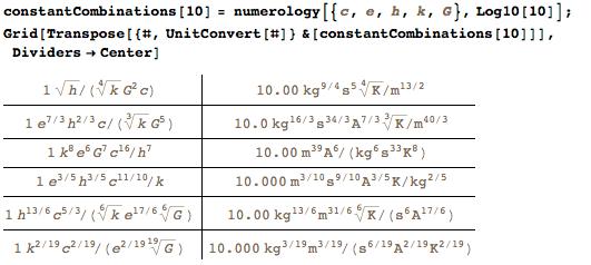 Почему на то, чтобы найти точное значение постоянной Планка, понадобилось 100 лет? - 63