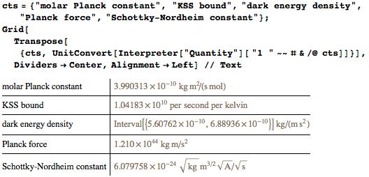 Почему на то, чтобы найти точное значение постоянной Планка, понадобилось 100 лет? - 64