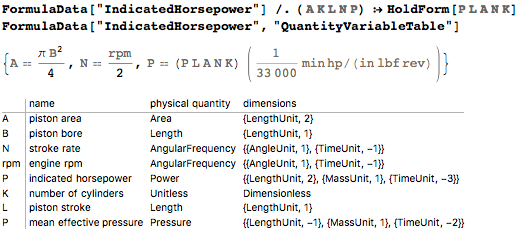 Почему на то, чтобы найти точное значение постоянной Планка, понадобилось 100 лет? - 83