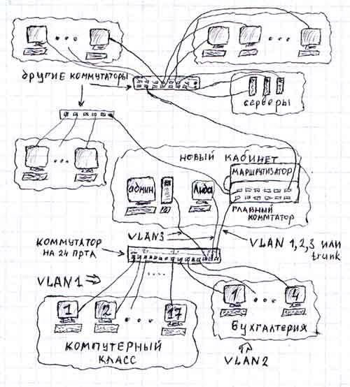 Основы TCP-IP для будущих дилетантов - 4