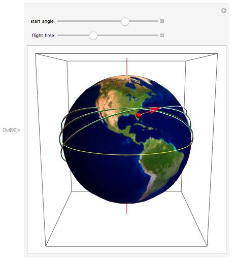 Фильм «Скрытые фигуры»: задачи из фильма и современный подход к расчетам орбиты и возвращения на Землю - 60