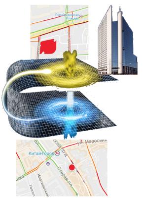 Не верьте навигатору: уязвимости GPS и ГЛОНАСС - 5