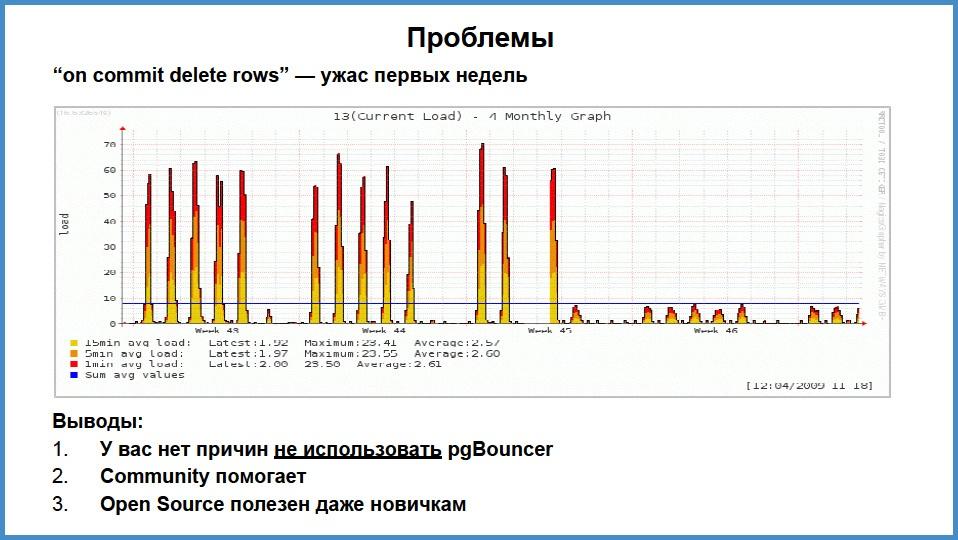 Сервер приложений на pl-pgsql - 13