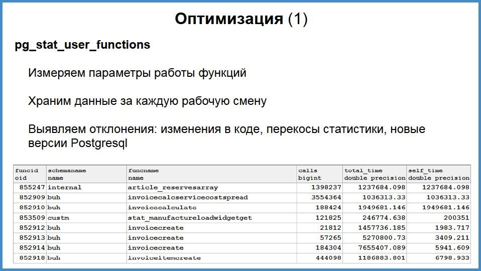 Сервер приложений на pl-pgsql - 15