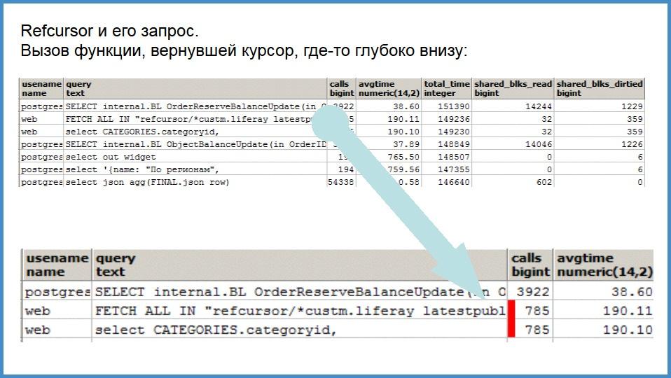 Сервер приложений на pl-pgsql - 20
