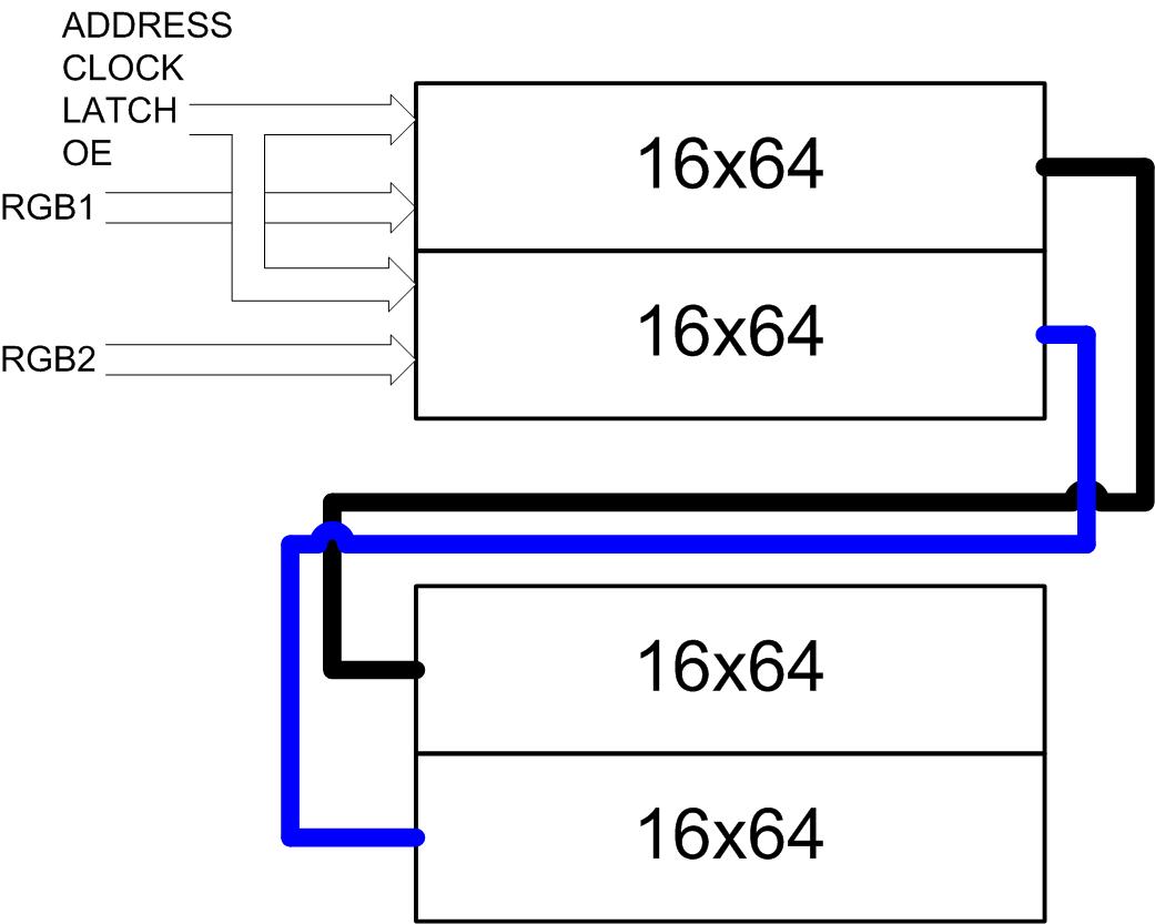 Backspace Invaders или как подключить светодиодный дисплей 64x64 к Arduino - 4