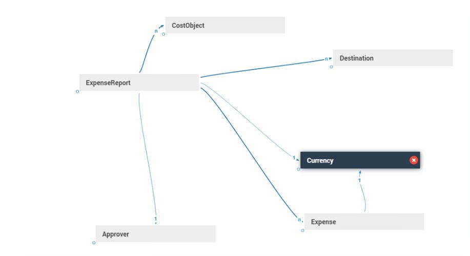 SAP BUILD – инструмент построения пользовательских интерфейсов - 11