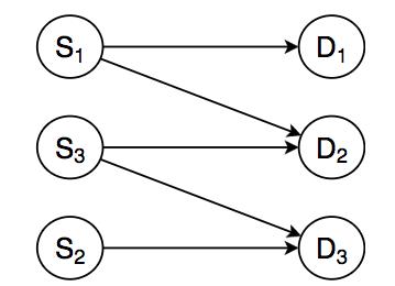 Алгоритм Джонкера-Волгенанта + t-SNE=супер-сила - 14