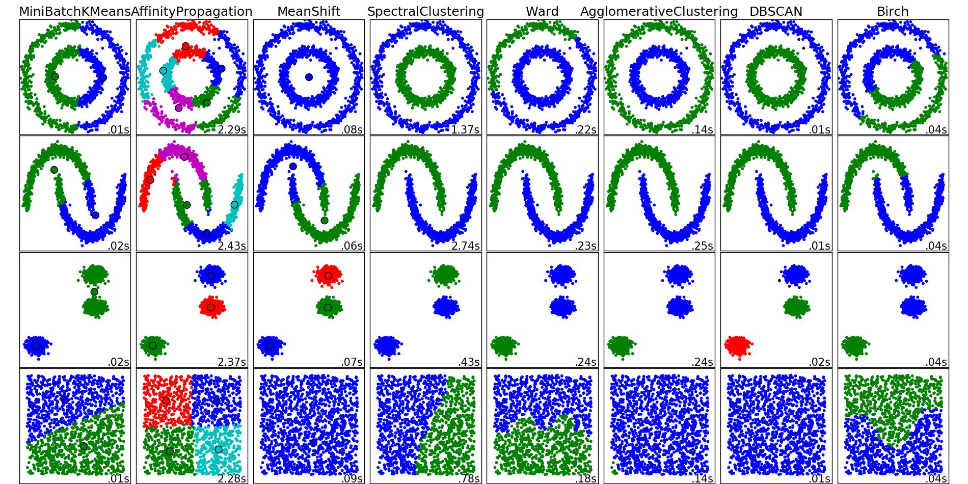 Алгоритм Джонкера-Волгенанта + t-SNE=супер-сила - 5