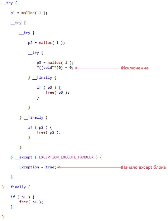 Исключения в Windows x64. Как это работает. Часть 4 - 13