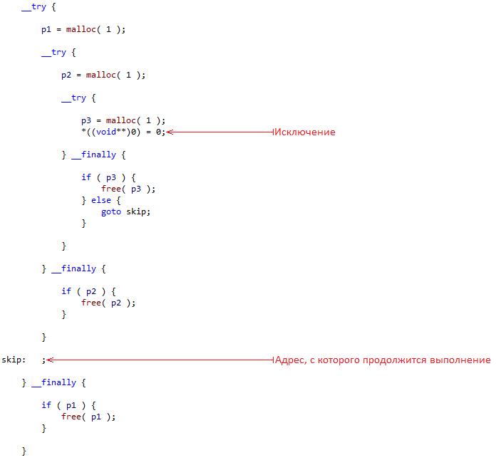 Исключения в Windows x64. Как это работает. Часть 4 - 14