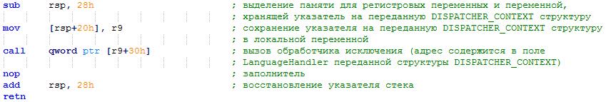 Исключения в Windows x64. Как это работает. Часть 4 - 5
