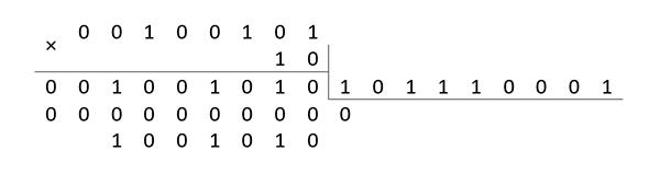 Начнем с математики. Векторизация вычислений в реализации технологии RAID-6 - 36