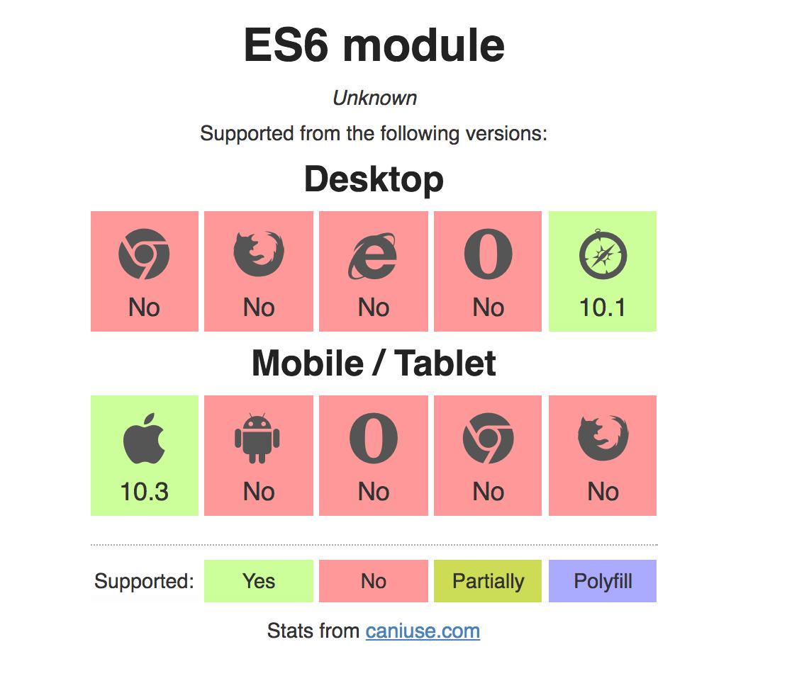 Нативные ECMAScript модули — первый обзор - 3