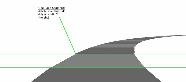Реализация псевдо-3D в гоночных играх - 12