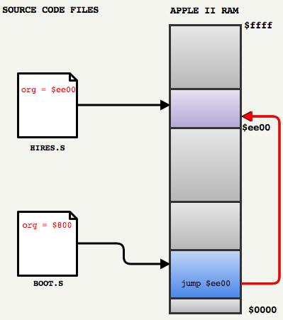 Анализ исходного кода и защиты от копирования Prince of Persia - 3