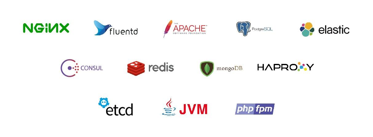 Какие известные компании используют Docker в production и для чего? - 4