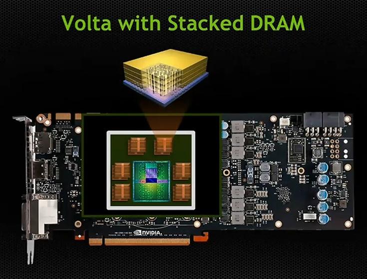 Скорее всего, 3D-карты на базе Volta будут оснащены памятью HBM2 или GDDR5X