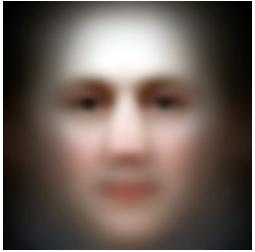 Исследование положения глаз у более 1000000 лиц: правило золотого сечения или правило третей? - 21