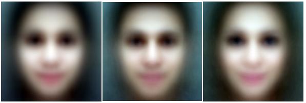 Исследование положения глаз у более 1000000 лиц: правило золотого сечения или правило третей? - 63