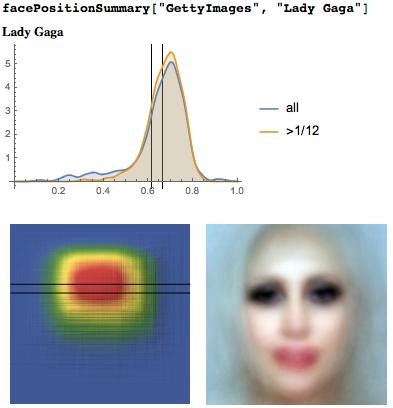 Исследование положения глаз у более 1000000 лиц: правило золотого сечения или правило третей? - 66