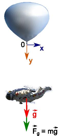 Scilab в свободном падении - 2