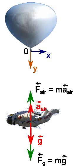 Scilab в свободном падении - 5