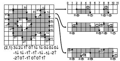 Детектирование и отслеживание множественных объектов в видеопотоке на FPGA - 5