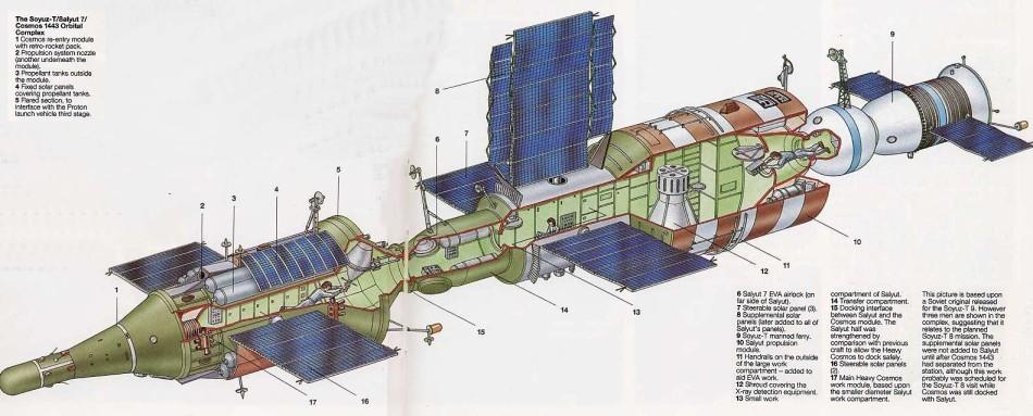 Баяны великих предков или инженерные проблемы модуля «Наука» - 4