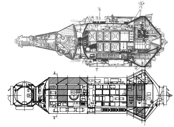 Баяны великих предков или инженерные проблемы модуля «Наука» - 6