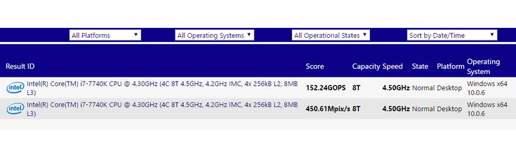 Intel Core i7-7740K работает на частоте до 4,5 ГГц