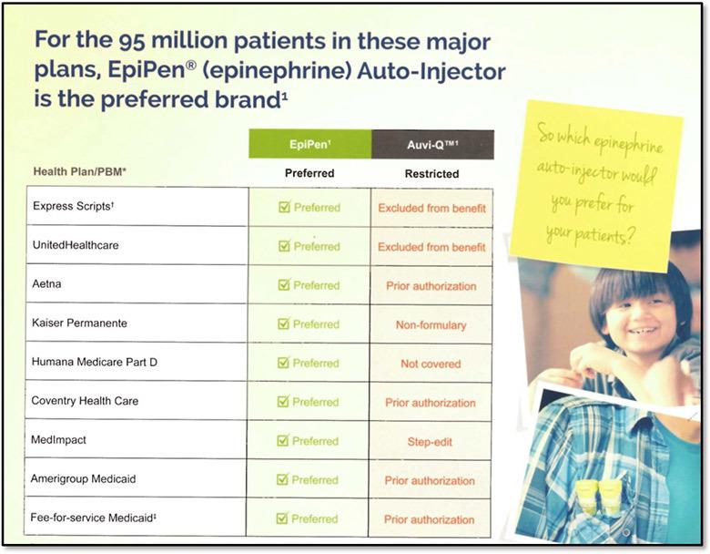 Как компания Mylan подняла стоимость автоинъекторов EpiPen на 500% и выжала конкурента с рынка - 6