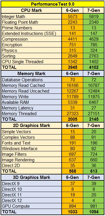 Новый Intel NUC 7-го поколения — обзор, сравнение, тестирование - 6