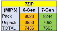 Новый Intel NUC 7-го поколения — обзор, сравнение, тестирование - 9