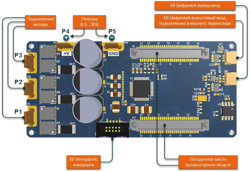 Открытый проект модуля управления электрическими моторами. Начало - 10