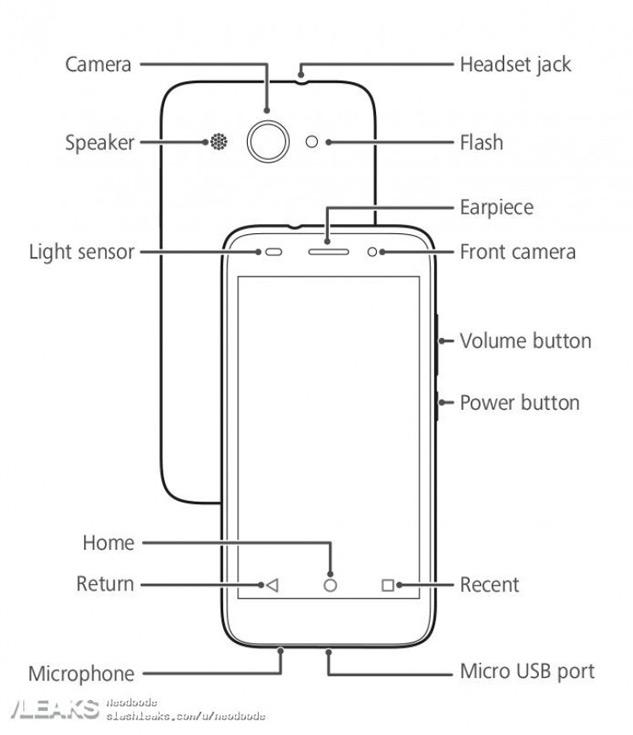 Появились изображения смартфона Huawei Y3 2017