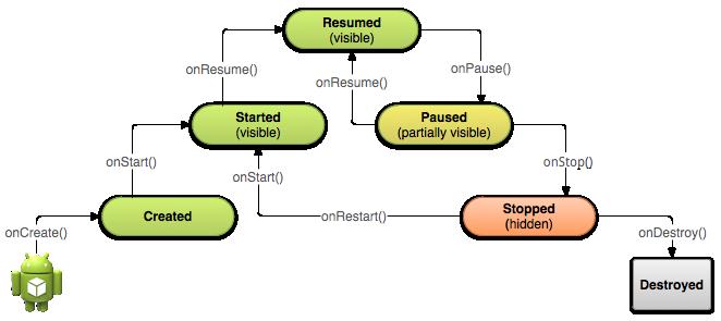 Системный подход к тестированию Android-приложений, или О чем молчали разработчики - 4