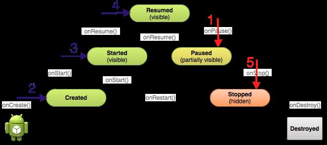 Системный подход к тестированию Android-приложений, или О чем молчали разработчики - 7
